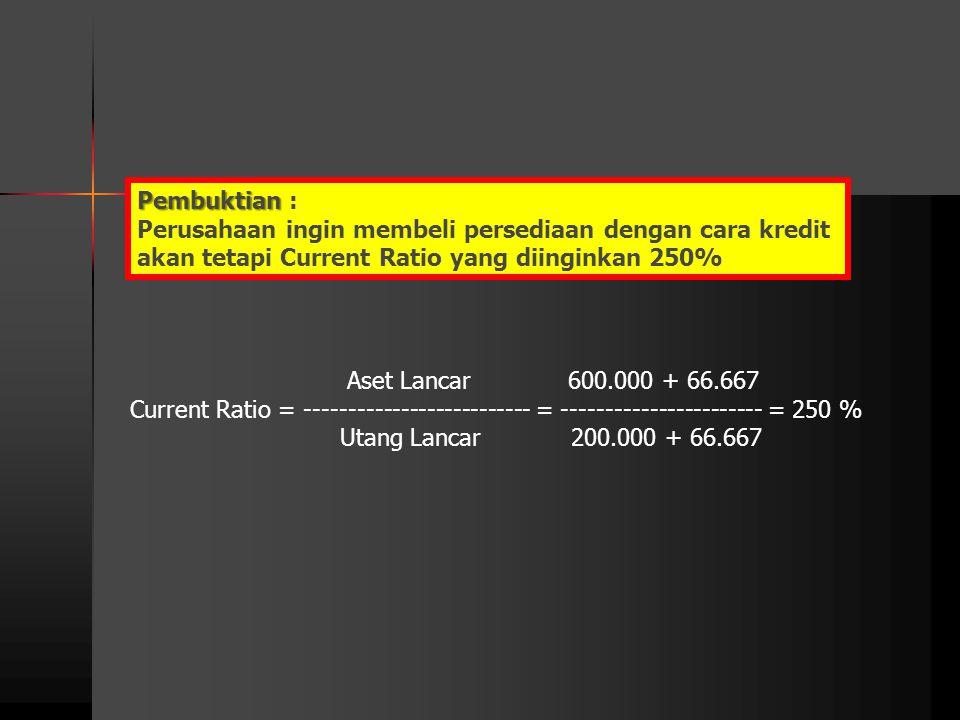 Aset Lancar 600.000 + 66.667 Current Ratio = -------------------------- = ----------------------- = 250 % Utang Lancar 200.000 + 66.667 Pembuktian Pem