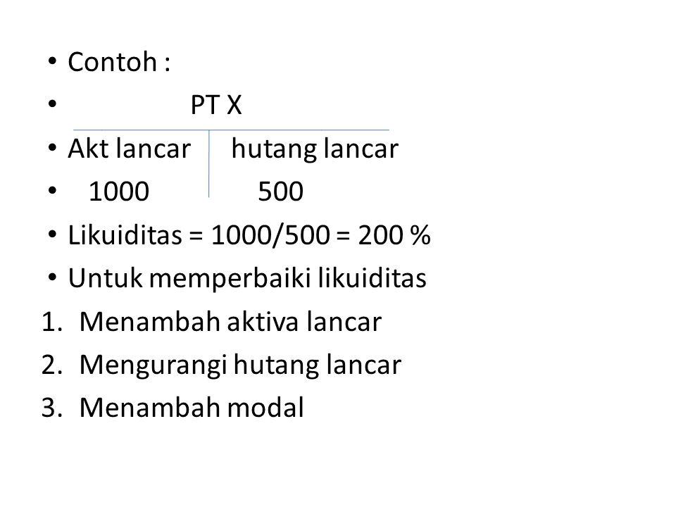 Contoh : PT X Akt lancar hutang lancar 1000 500 Likuiditas = 1000/500 = 200 % Untuk memperbaiki likuiditas 1.Menambah aktiva lancar 2.Mengurangi hutan