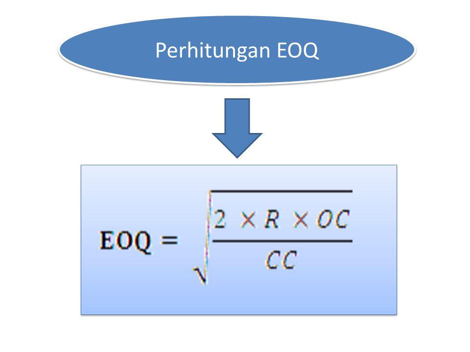 Perhitungan EOQ