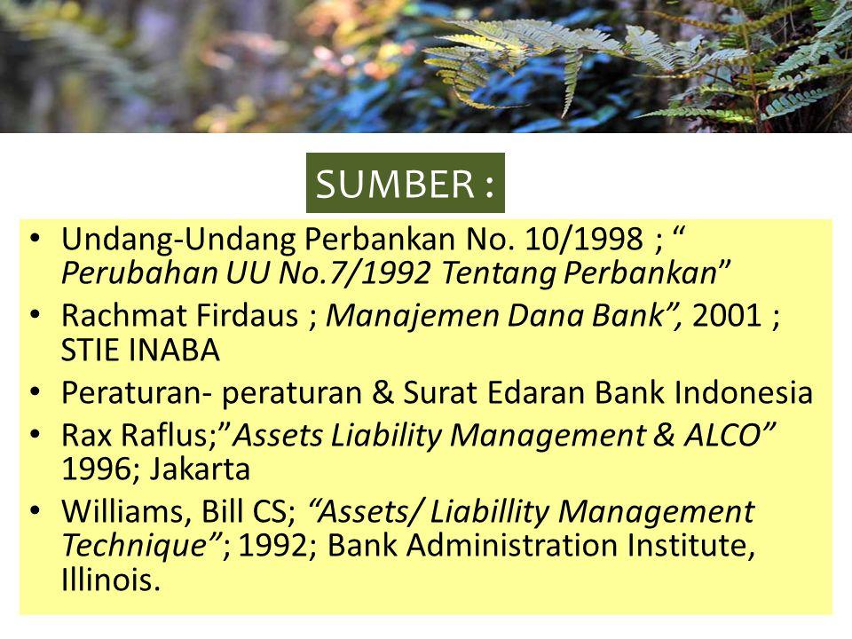 "SUMBER : Undang-Undang Perbankan No. 10/1998 ; "" Perubahan UU No.7/1992 Tentang Perbankan"" Rachmat Firdaus ; Manajemen Dana Bank"", 2001 ; STIE INABA P"