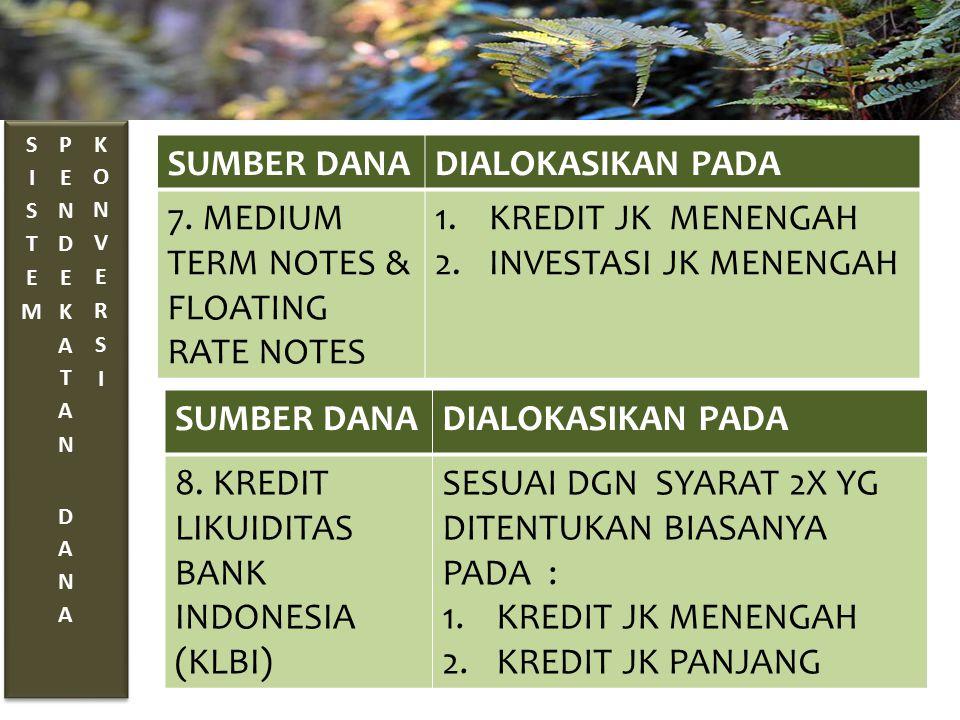 SUMBER DANADIALOKASIKAN PADA 7. MEDIUM TERM NOTES & FLOATING RATE NOTES 1.KREDIT JK MENENGAH 2.INVESTASI JK MENENGAH SUMBER DANADIALOKASIKAN PADA 8. K