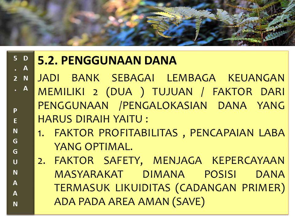 TAHUN 2012-FINNY REDJEKI S.E.,M.M.(B1075) 5.2. PENGGUNAAN DANA JADI BANK SEBAGAI LEMBAGA KEUANGAN MEMILIKI 2 (DUA ) TUJUAN / FAKTOR DARI PENGGUNAAN /P