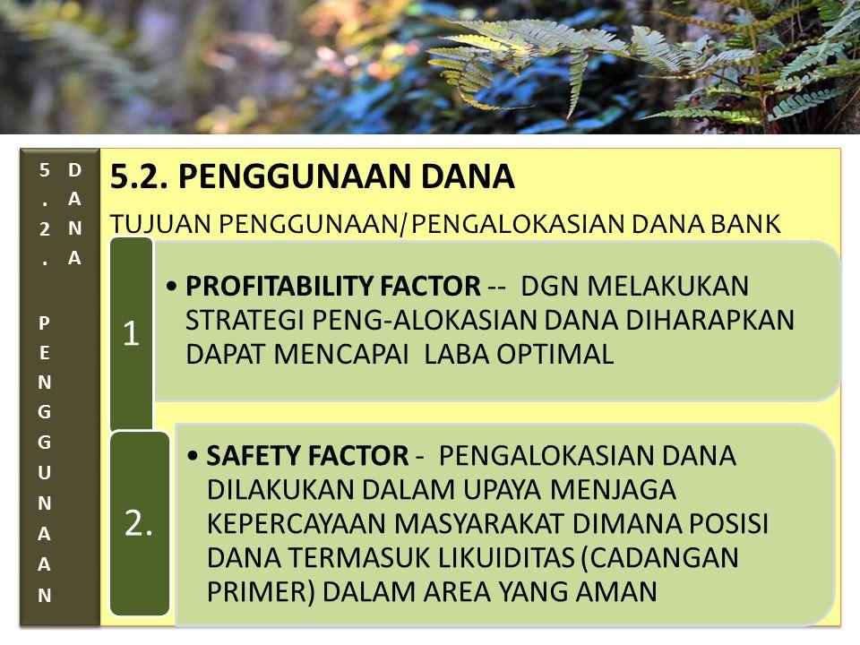 TAHUN 2012-FINNY REDJEKI S.E.,M.M.(B1075) 5.2. PENGGUNAAN DANA TUJUAN PENGGUNAAN/ PENGALOKASIAN DANA BANK PROFITABILITY FACTOR -- DGN MELAKUKAN STRATE