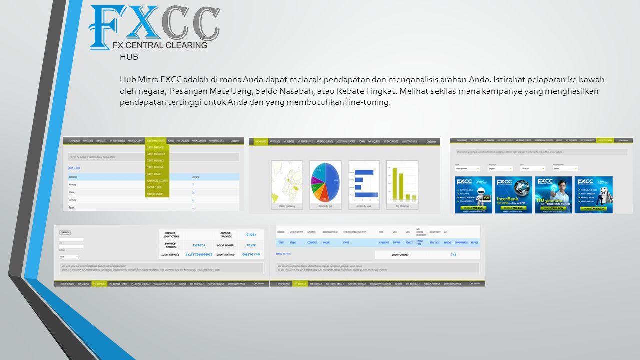 HUB Hub Mitra FXCC adalah di mana Anda dapat melacak pendapatan dan menganalisis arahan Anda.