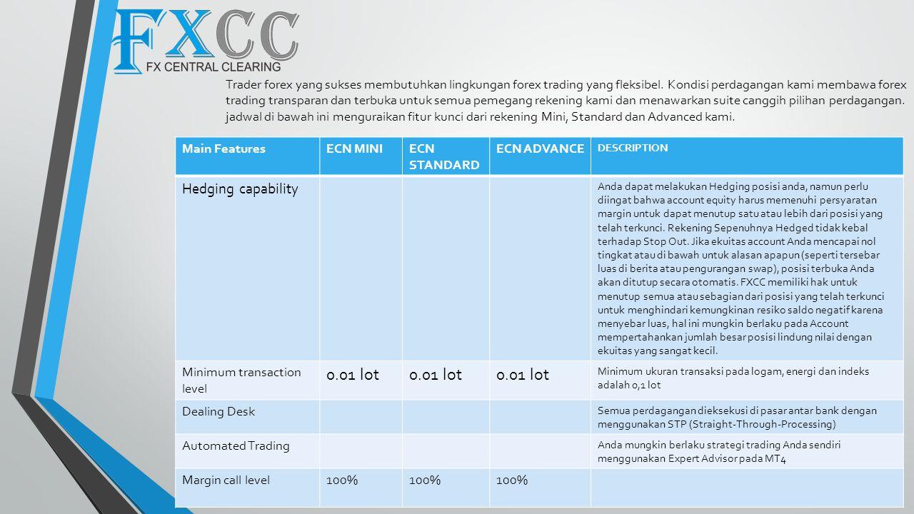 Perlindungan uang klien Apakah Tujuan Kami FXCC adalah perusahaan jasa keuangan terkemuka diatur oleh CySec (Cyprus Securities and Exchange Commission, Lisensi Nomor: 121/10).