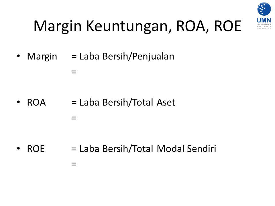 Margin Keuntungan, ROA, ROE Margin = Laba Bersih/Penjualan = ROA = Laba Bersih/Total Aset = ROE = Laba Bersih/Total Modal Sendiri =