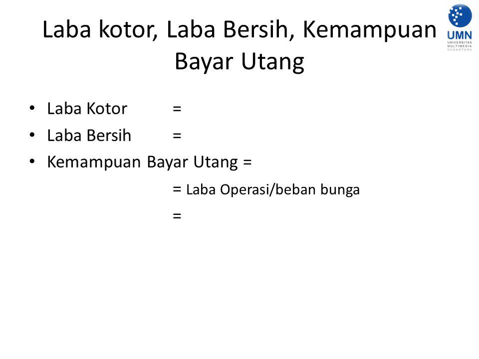 Laba kotor, Laba Bersih, Kemampuan Bayar Utang Laba Kotor = Laba Bersih = Kemampuan Bayar Utang = = Laba Operasi/beban bunga =
