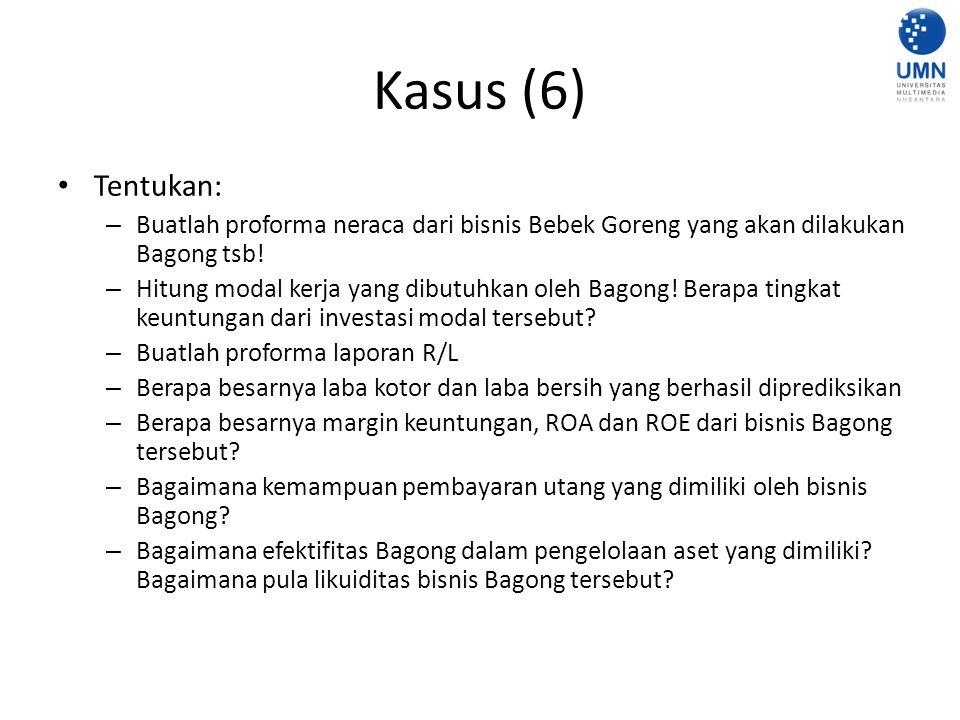 Kasus (6) Tentukan: – Buatlah proforma neraca dari bisnis Bebek Goreng yang akan dilakukan Bagong tsb.