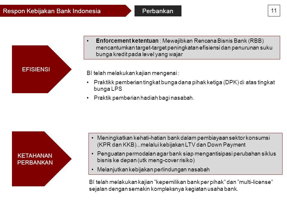 Respon Kebijakan Bank Indonesia Enforcement ketentuan : Mewajibkan Rencana Bisnis Bank (RBB) mencantumkan target-target peningkatan efisiensi dan penu