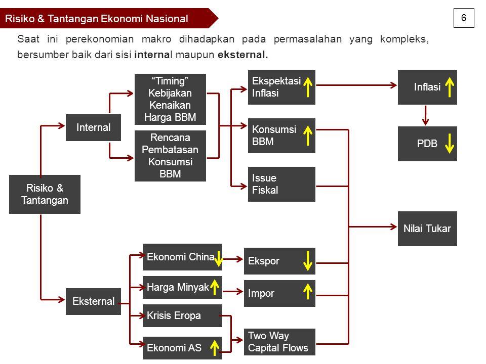 Tantangan Perbankan Nasional Integrasi Sektor Keuangan ASEAN 2020 Harmonisasi Regulasi Qualified ASEAN Banks Capacity Building Infrastruktur SSK Mampu bersaing dgn bank ASEAN di dalam negeri Mampu melakukan ekspansi ke negara ASEAN Tantangan : Meningkatkan Daya Saing Perbankan Nasional Tuntutan bagi Perbakankan Nasional Lingkungan Eksternal Di sektor perbankan, tantangan nyata adalah perlunya peningkatan daya saing dalam rangka menyongsong penerapan MEA 2020……..