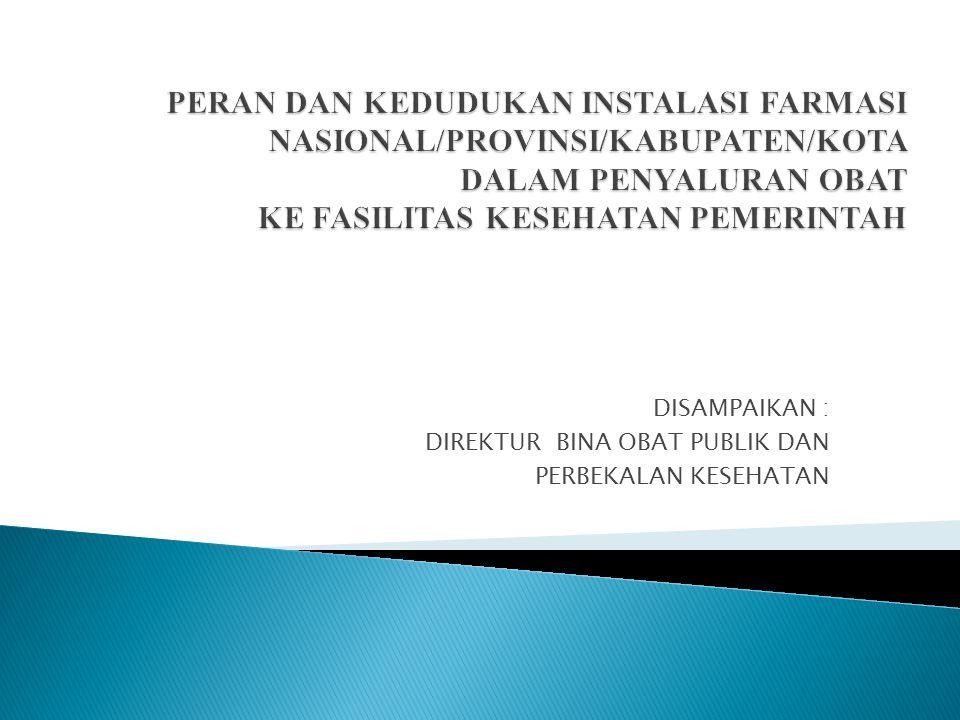 Konsep Instalasi Farmasi Nasional/Provinsi/Kabupaten/Kota Kondisi Saat IniKondisi yang Akan DicapaiRencana StrategisRegulasi Teknis yang Terkait