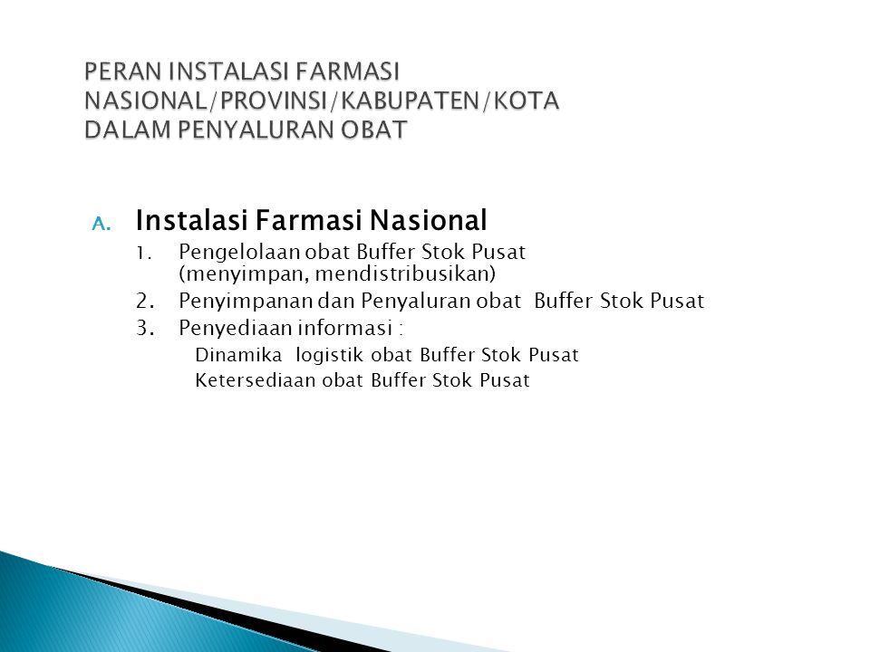 A. Instalasi Farmasi Nasional 1. Pengelolaan obat Buffer Stok Pusat (menyimpan, mendistribusikan) 2.Penyimpanan dan Penyaluran obat Buffer Stok Pusat