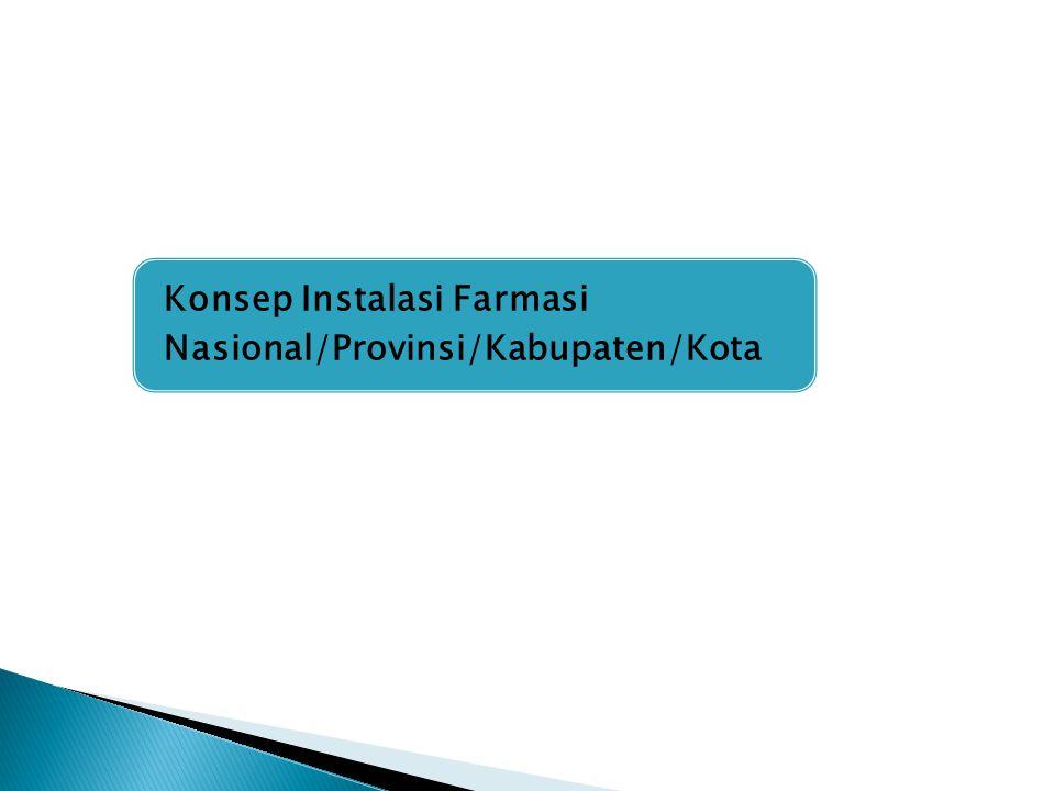 Konsep Instalasi Farmasi Nasional/Provinsi/Kabupaten/Kota