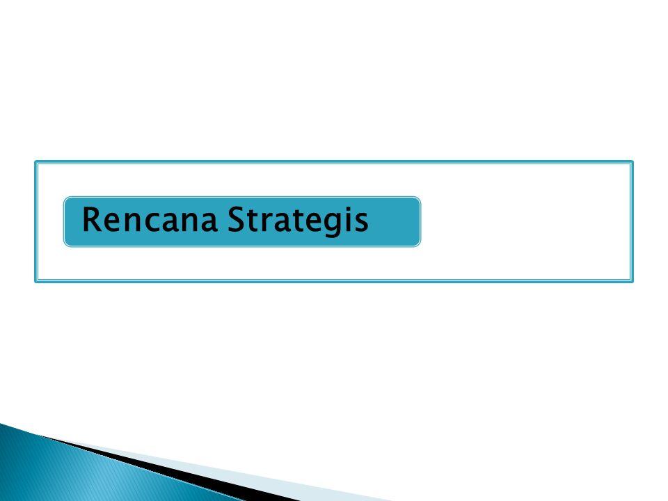 Rencana Strategis