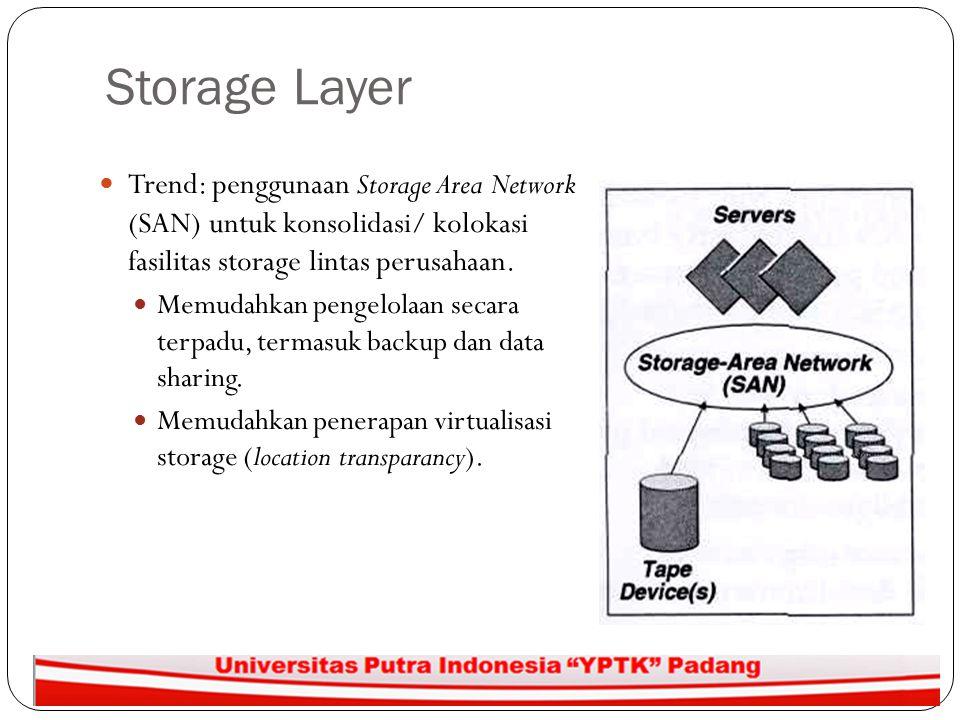 Storage Layer Trend: penggunaan Storage Area Network (SAN) untuk konsolidasi/ kolokasi fasilitas storage lintas perusahaan. Memudahkan pengelolaan sec