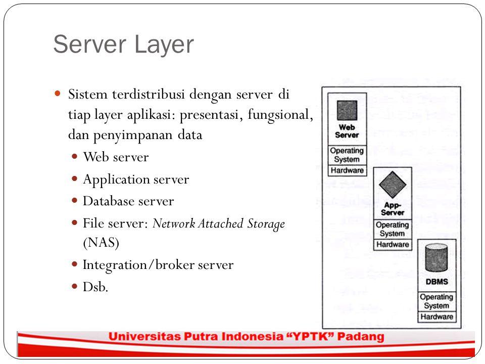 Server Layer Sistem terdistribusi dengan server di tiap layer aplikasi: presentasi, fungsional, dan penyimpanan data Web server Application server Dat