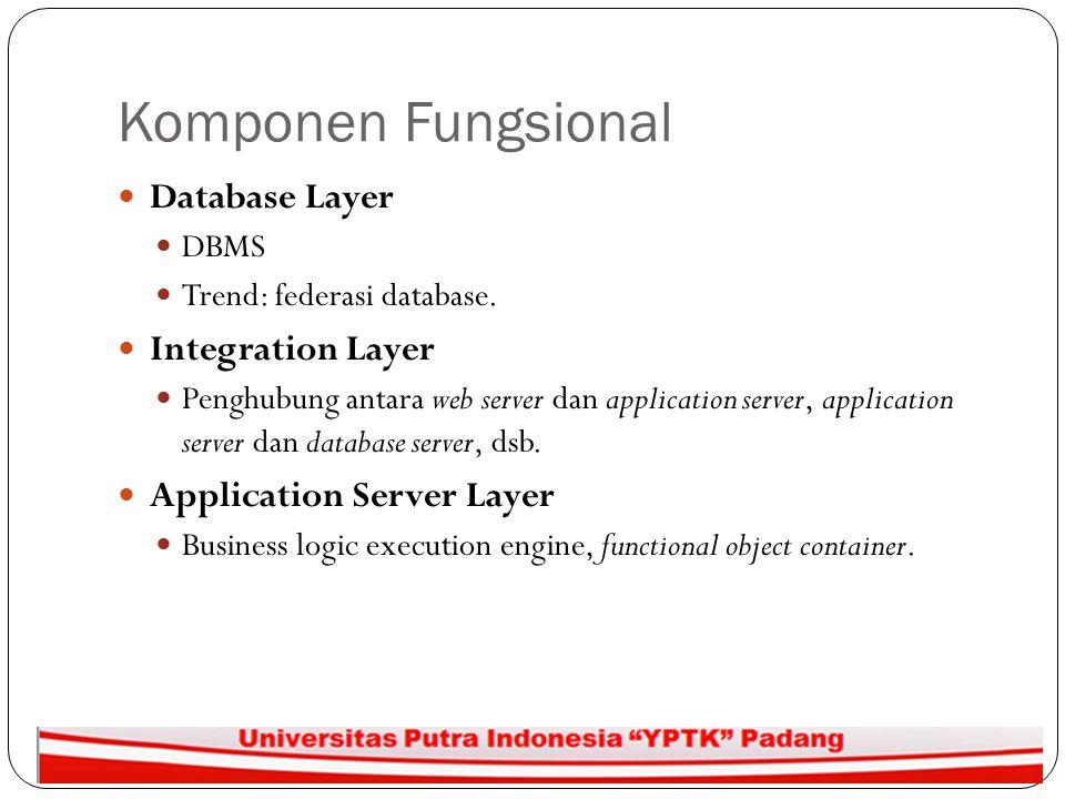 Komponen Fungsional Database Layer DBMS Trend: federasi database. Integration Layer Penghubung antara web server dan application server, application s