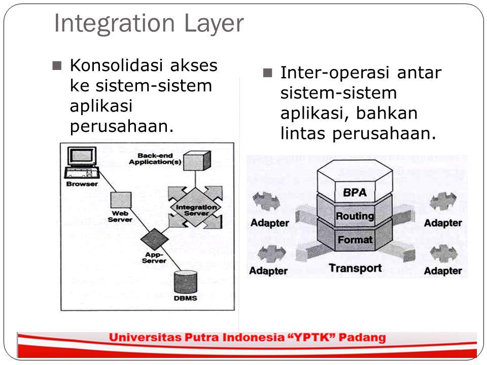 Integration Layer Konsolidasi akses ke sistem-sistem aplikasi perusahaan. Inter-operasi antar sistem-sistem aplikasi, bahkan lintas perusahaan.