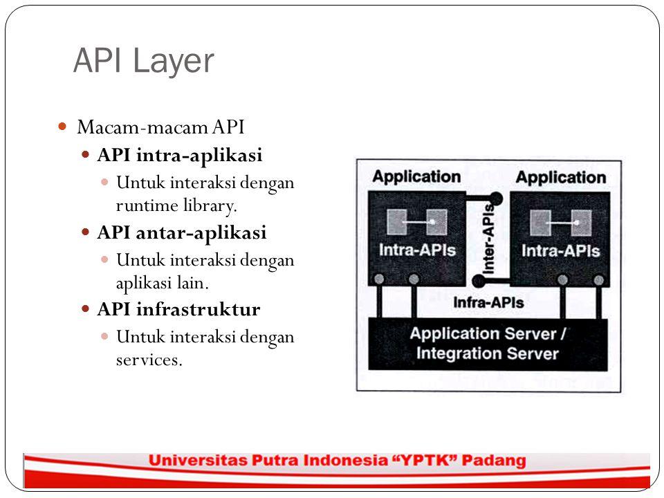 API Layer Macam-macam API API intra-aplikasi Untuk interaksi dengan runtime library. API antar-aplikasi Untuk interaksi dengan aplikasi lain. API infr