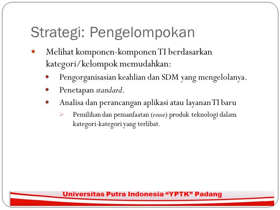 Strategi: Pengelompokan Pengelompokan dibuat berdasarkan: Persamaan teknologi.