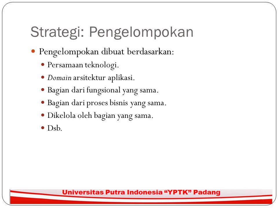 Platform Terminologi untuk kategori komponen infrastruktur.