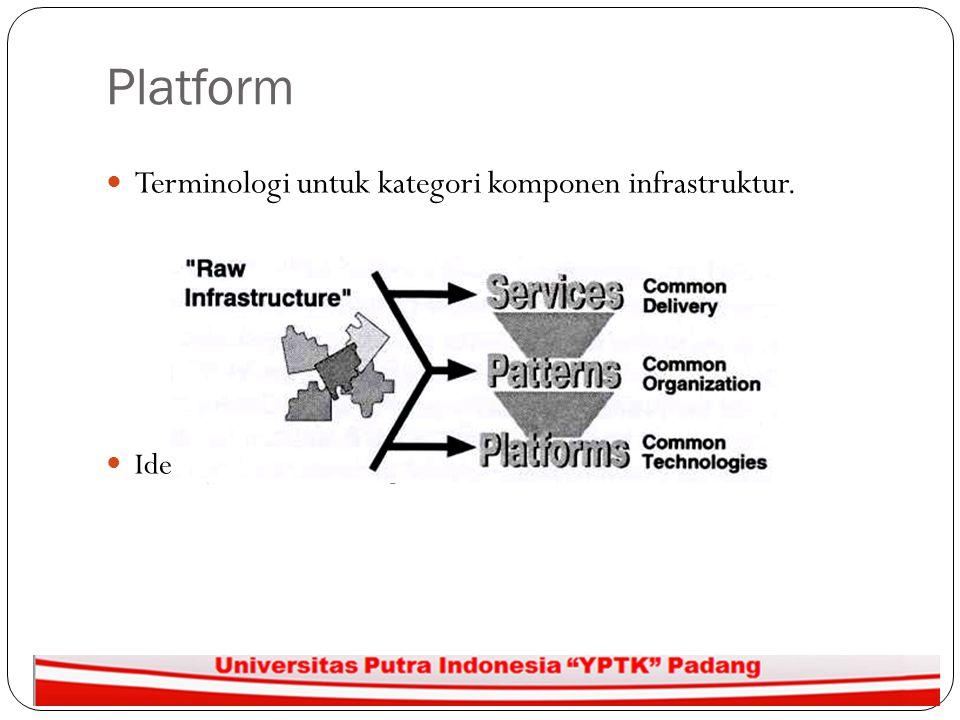 Platform Kategori umum platform: Fisik Fasilitas fisik koneksi, penyimpanan data, dan pemrosesan.