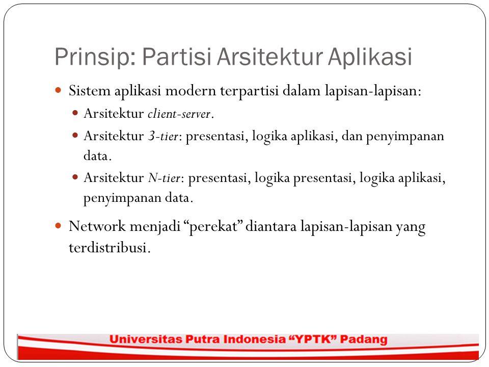 Prinsip: Partisi Arsitektur Aplikasi Sistem aplikasi modern terpartisi dalam lapisan-lapisan: Arsitektur client-server. Arsitektur 3-tier: presentasi,