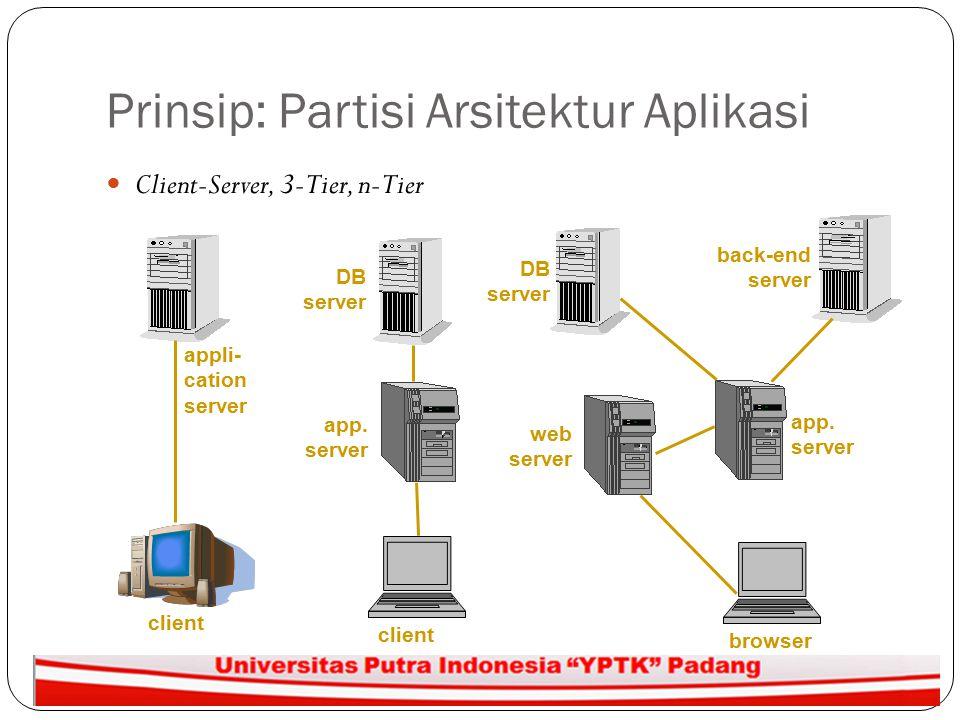 Prinsip: Partisi Aplikasi Sistem aplikasi modern terdiri dari komponen-komponen: Runtime library: dynamically linked library (DLL), dsb.