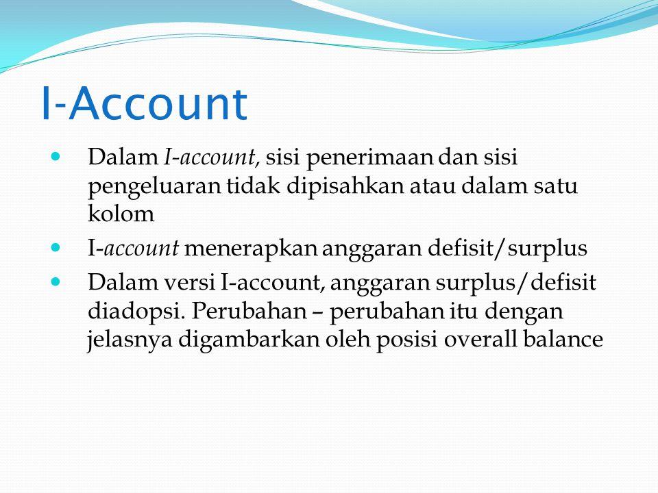I-Account (Cont'd) Defisit/surplus adalah perbedaan antara jumlah penerimaan dan hibah, dan jumlah pengeluaran.