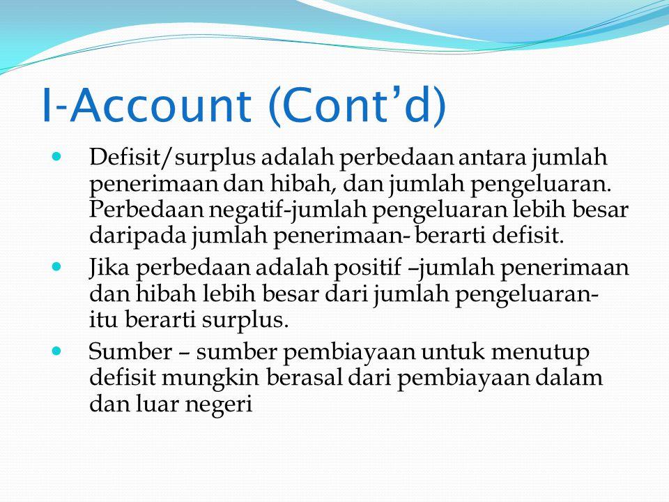 I-Account (Cont'd) Pengeluaran APBN diperinci dalam pemerintah pusat dan pemerintah daerah versi I- account dengan jelas menunjukan komposisi jumlah anggaran yang dikelola oleh pemerintah daerah I- account, pinjaman luar negeri dan pembayaran cicilannya dikelompokan sebagai pembiayaan anggaran