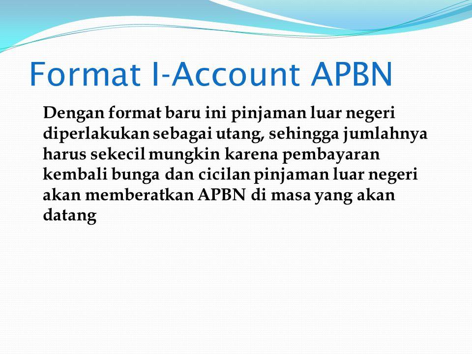 Format I-Account APBN A.Pendapatan dan Hibah I. Penerimaan Dalam Negeri 1.