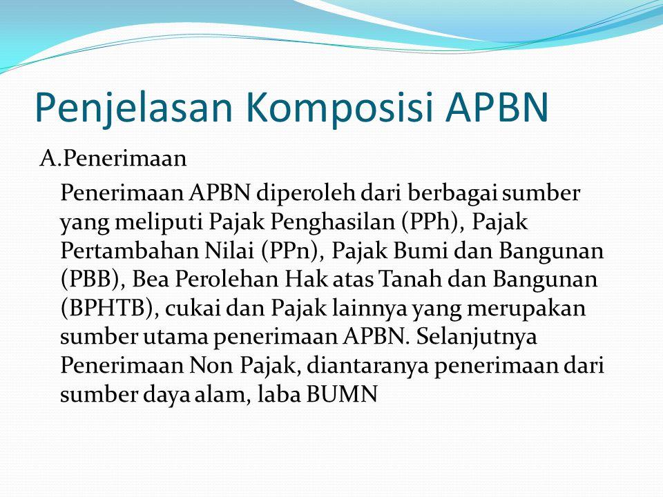 Penjelasan Komposisi APBN B.Pengeluaran Secara umum, pengeluaran yang dilakukan pada suatu tahun anggaran harus ditutup dengan penerimaan pada tahun anggaran yang sama.