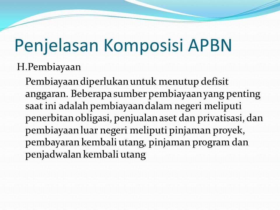 Penjelasan Komposisi APBN H.Pembiayaan Pembiayaan diperlukan untuk menutup defisit anggaran.