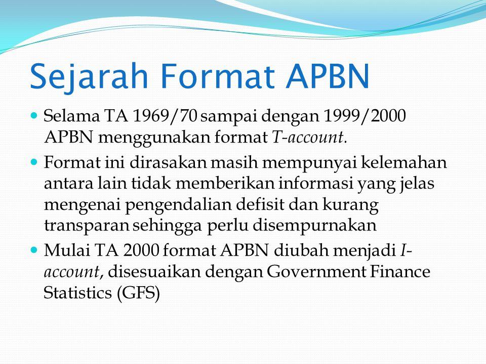 Tujuan Perubahan Format APBN Tujuan perubahan format dari T-account ke I-account adalah : Untuk meningkatkan transparansi dalam penyusunan APBN Untuk mempermudah analisis, pemantauan, dan pengendalian dalam pelaksanaan dan pengelolaan APBN Untuk mempermudah analisis komparasi (perbandingan) dengan budget negara lain Untuk mempermudah perhitungan dana perimbangan yang lebih transparan yang didistribusikan oleh pemeritah pusat ke pemerintah daerah mengikuti pelaksanaan UU No.25/1999 tentang Perimbangan Keuangan Pusat Daerah