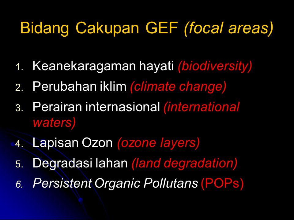 Bidang Cakupan GEF (focal areas) 1.1. Keanekaragaman hayati (biodiversity) 2.