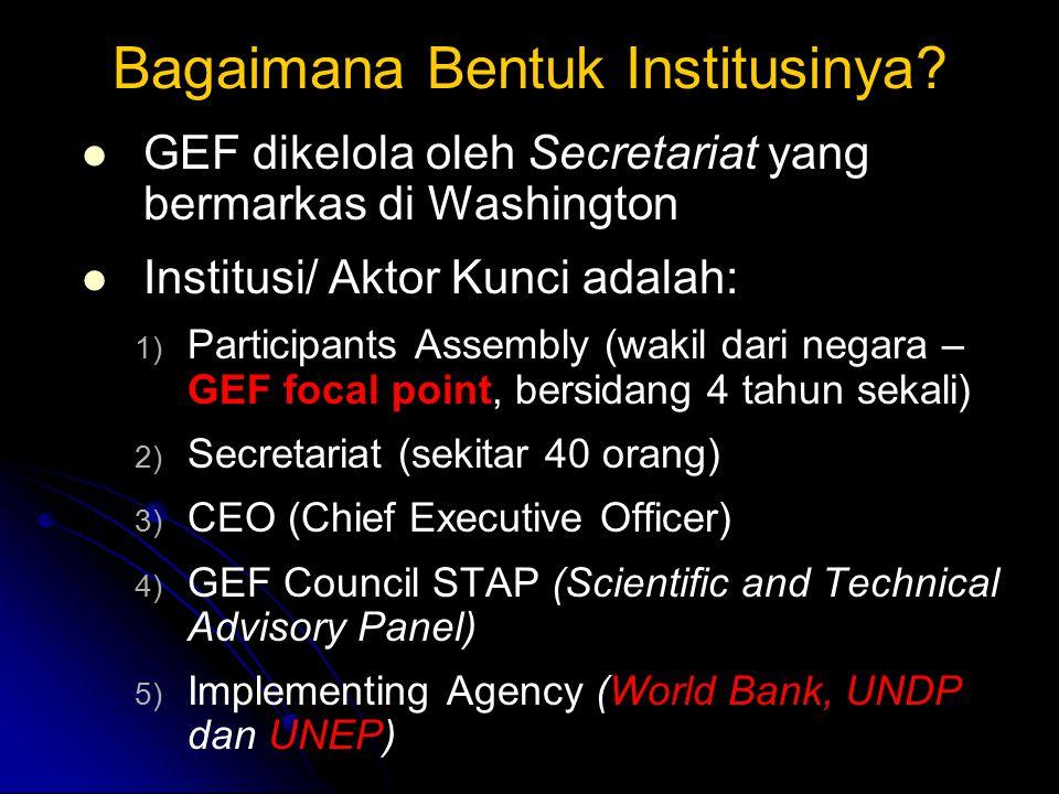 Bagaimana Bentuk Institusinya.