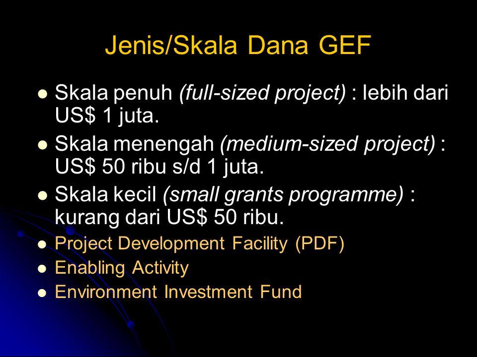 Jenis/Skala Dana GEF Skala penuh (full-sized project) : lebih dari US$ 1 juta.