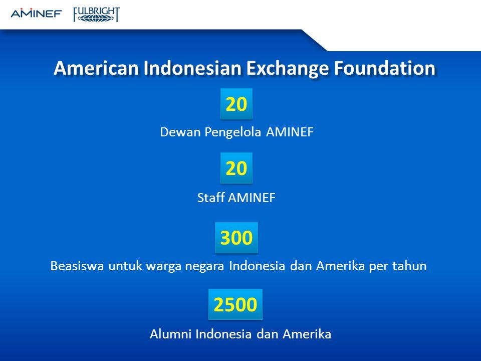 Alumni Indonesia dan Amerika Beasiswa untuk warga negara Indonesia dan Amerika per tahun Staff AMINEF American Indonesian Exchange Foundation Dewan Pengelola AMINEF 20 300 2500