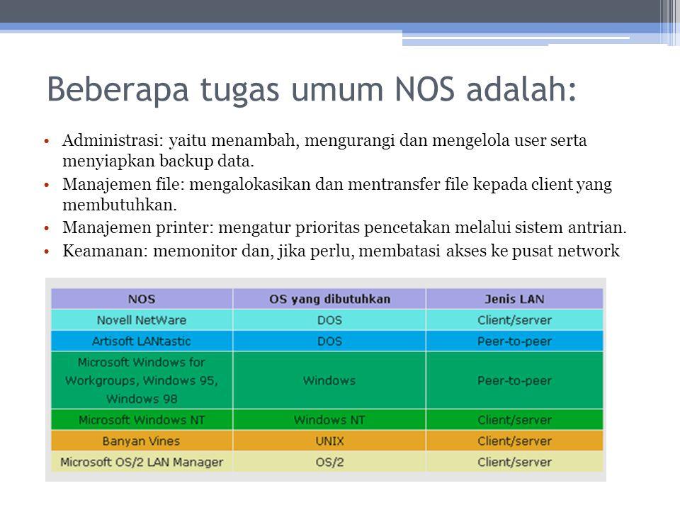 Beberapa tugas umum NOS adalah: Administrasi: yaitu menambah, mengurangi dan mengelola user serta menyiapkan backup data. Manajemen file: mengalokasik