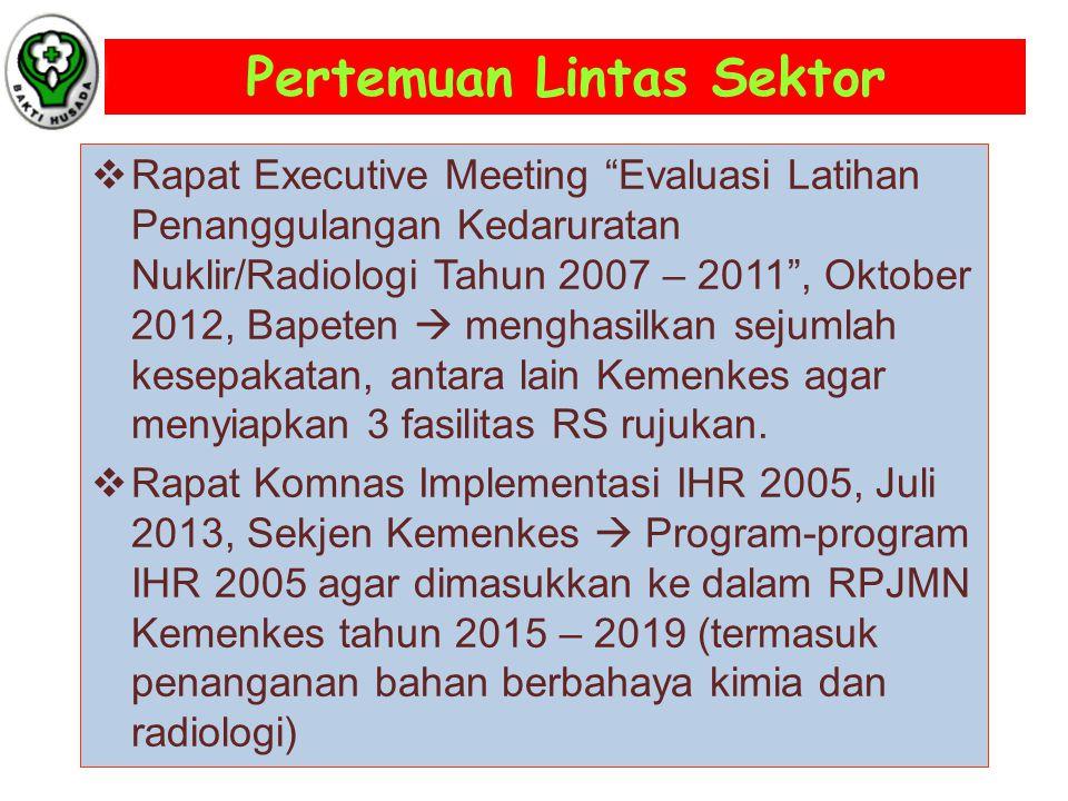 Pertemuan Lintas Sektor  Rapat Executive Meeting Evaluasi Latihan Penanggulangan Kedaruratan Nuklir/Radiologi Tahun 2007 – 2011 , Oktober 2012, Bapeten  menghasilkan sejumlah kesepakatan, antara lain Kemenkes agar menyiapkan 3 fasilitas RS rujukan.