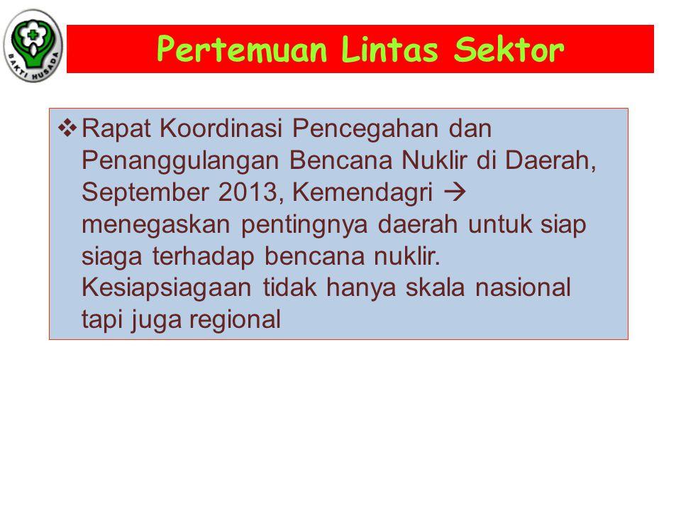 Pertemuan Lintas Sektor  Rapat Koordinasi Pencegahan dan Penanggulangan Bencana Nuklir di Daerah, September 2013, Kemendagri  menegaskan pentingnya daerah untuk siap siaga terhadap bencana nuklir.