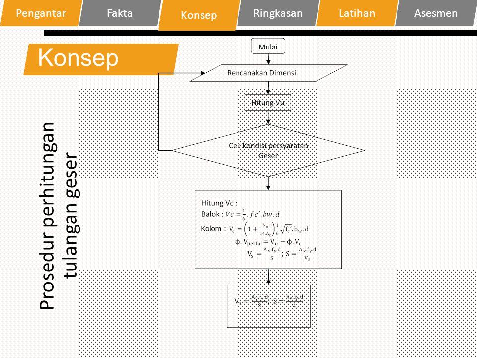 Konsep Prosedur perhitungan tulangan geser PengantarFakta Konsep RingkasanLatihanAsesmen