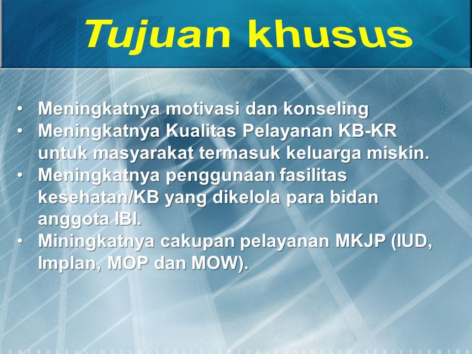 Meningkatnya motivasi dan konselingMeningkatnya motivasi dan konseling Meningkatnya Kualitas Pelayanan KB-KR untuk masyarakat termasuk keluarga miskin