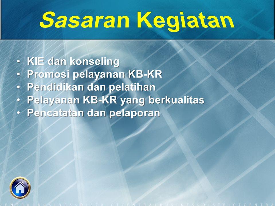 KIE dan konselingKIE dan konseling Promosi pelayanan KB-KRPromosi pelayanan KB-KR Pendidikan dan pelatihanPendidikan dan pelatihan Pelayanan KB-KR yan