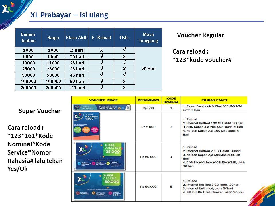 XL Prabayar – isi ulang Voucher Regular Super Voucher Cara reload : *123*kode voucher# Cara reload : *123*161*Kode Nominal*Kode Service*Nomor Rahasia#