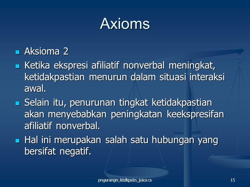 pngurangn_ktdkpstn_joice cs15 Axioms Aksioma 2 Aksioma 2 Ketika ekspresi afiliatif nonverbal meningkat, ketidakpastian menurun dalam situasi interaksi awal.