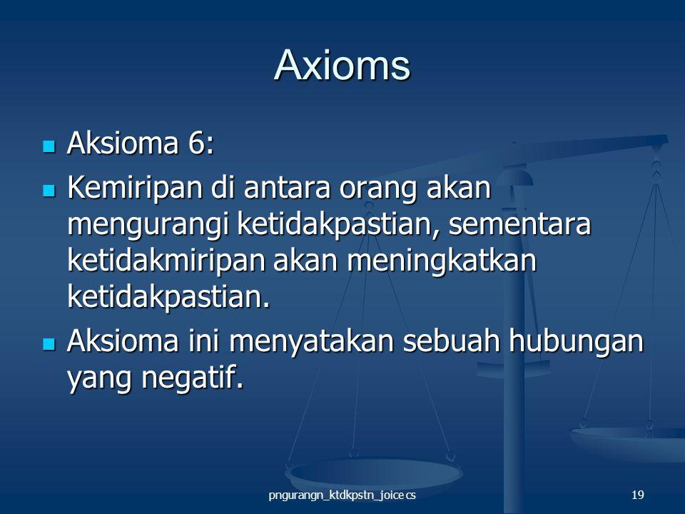 pngurangn_ktdkpstn_joice cs19 Axioms Aksioma 6: Aksioma 6: Kemiripan di antara orang akan mengurangi ketidakpastian, sementara ketidakmiripan akan meningkatkan ketidakpastian.