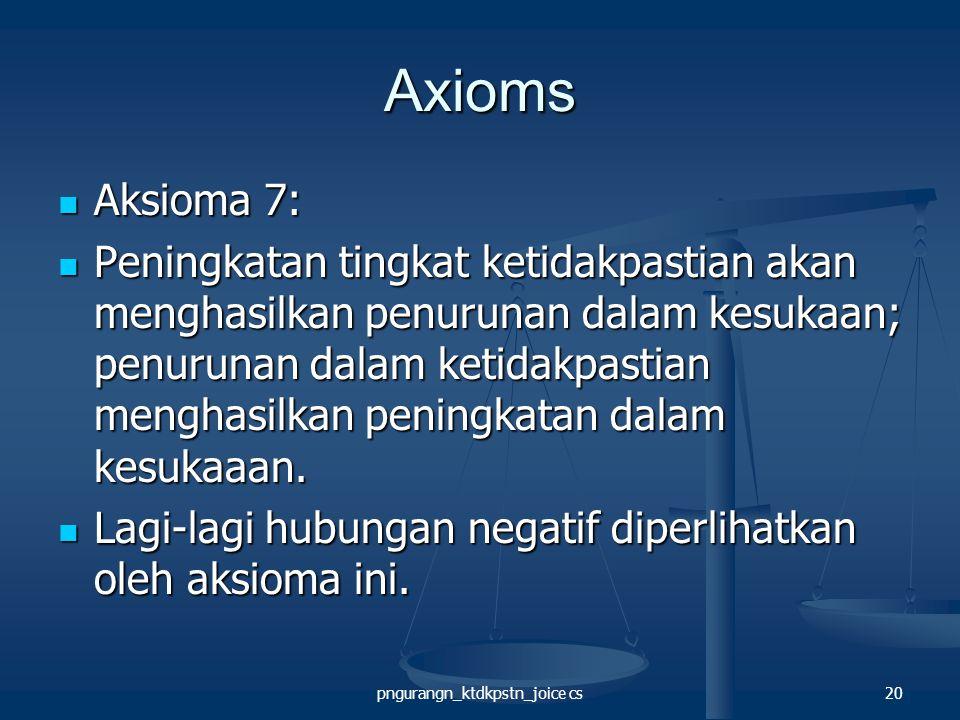 pngurangn_ktdkpstn_joice cs20 Axioms Aksioma 7: Aksioma 7: Peningkatan tingkat ketidakpastian akan menghasilkan penurunan dalam kesukaan; penurunan dalam ketidakpastian menghasilkan peningkatan dalam kesukaaan.