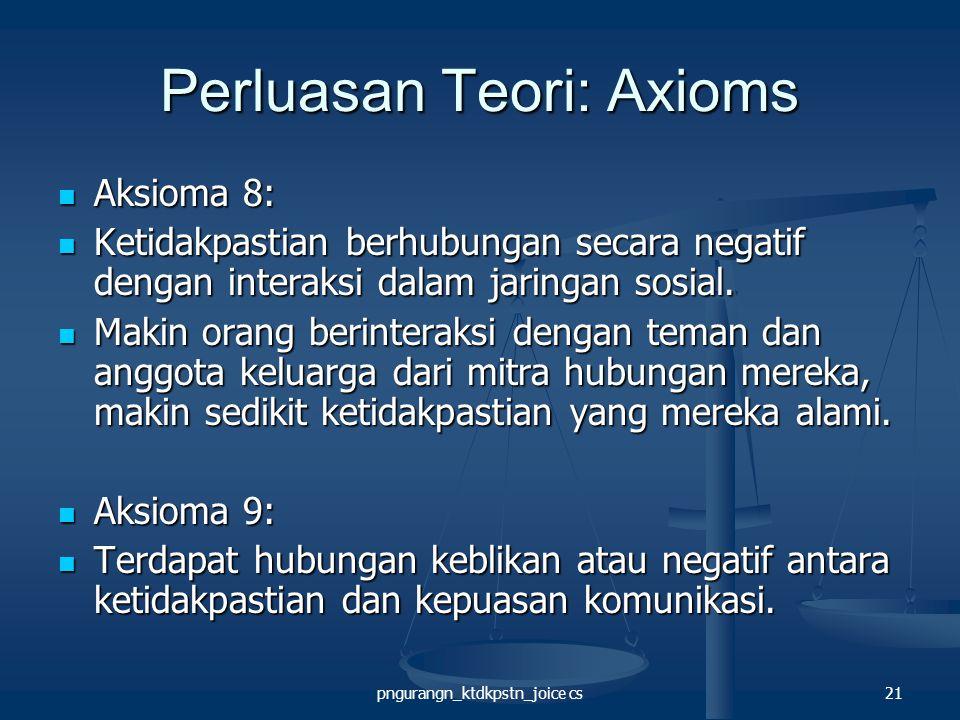 pngurangn_ktdkpstn_joice cs21 Perluasan Teori: Axioms Aksioma 8: Aksioma 8: Ketidakpastian berhubungan secara negatif dengan interaksi dalam jaringan sosial.