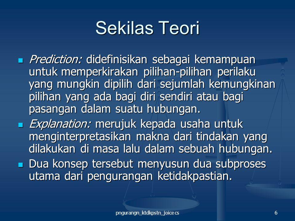 pngurangn_ktdkpstn_joice cs27 Perluasan Teori KONTEKS KONTEKS Konteks URT banyak berhubungan dengan interpersonal.